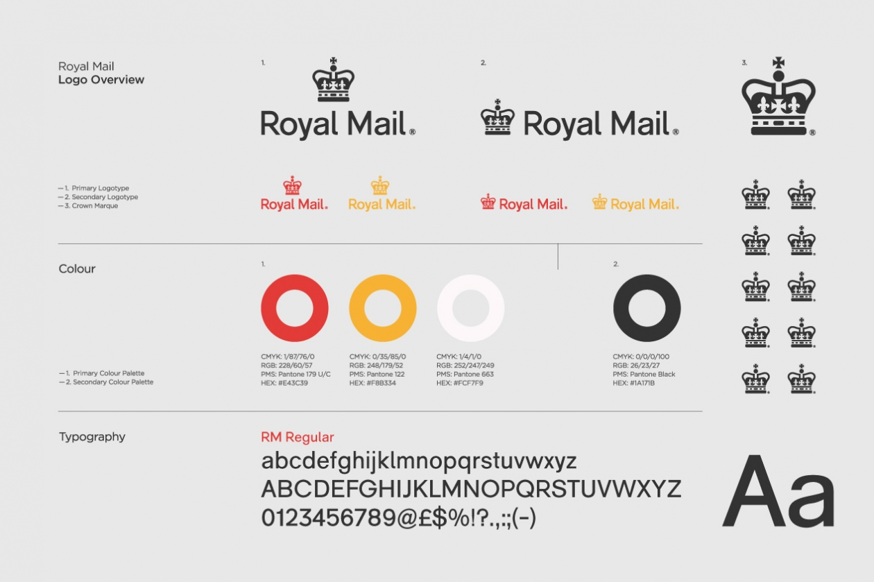 Mashcreative Royal Mail Rethink Mashcreative